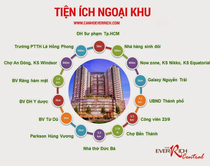 Tiện ích ngoại khu dự án căn hộ cao cấp The EverRich Infinity