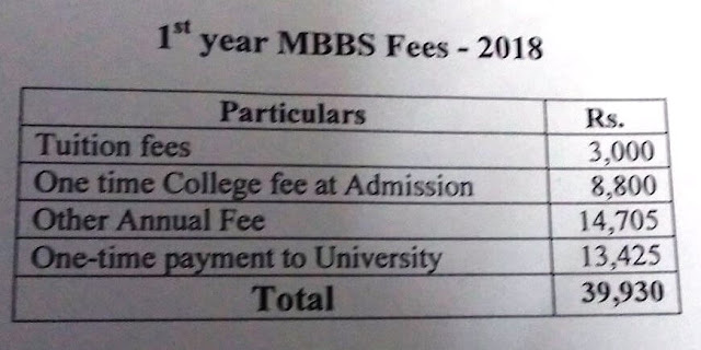 CMC Vellore Fee Structure for MBBS