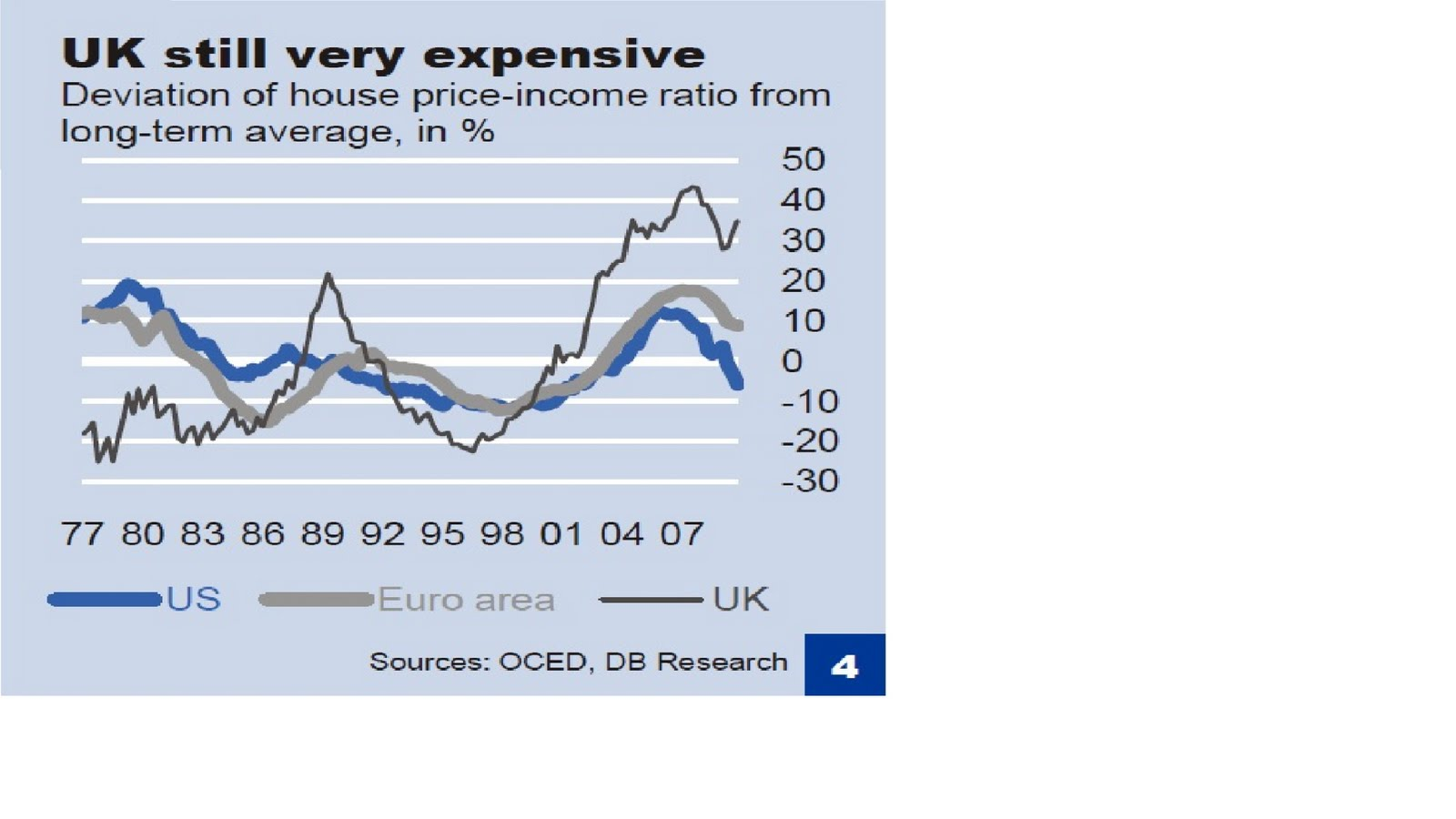 boffy's blog: house price crash
