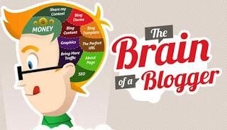 Membagikan pengalaman ngeblognya