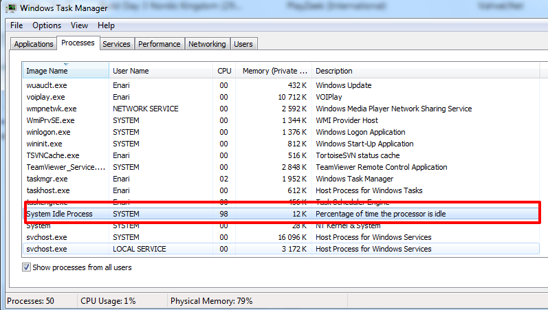 Why Is The System Idle Process Always Used 99% CPU???