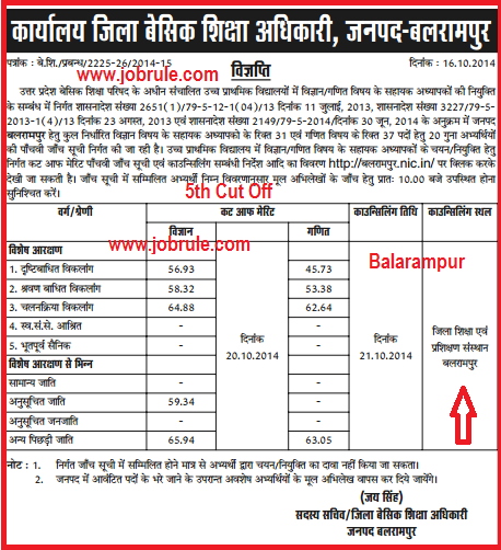 UP BTC 2019 Counselling Merit List and cut off marks upbtc total seat 2019