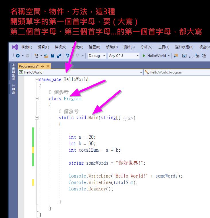 馬克: C# 學習筆記 part 3 命名 摘要 註解,卡在第一關,命名問題...只能借助 Goole 翻譯