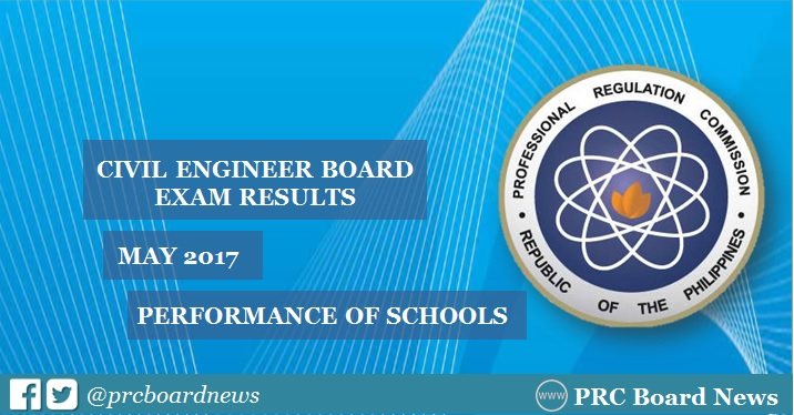 Performance of Schools: May 2017 Civil Engineer CE board exam results