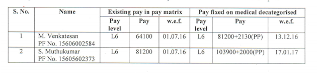7th-cpc-pay-fixation-of-medically-decategorized-running-staff