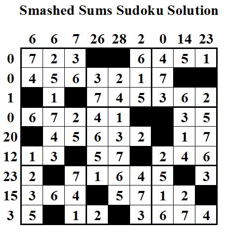 Smashed Sums Solution Sudoku (Daily Sudoku League #20)