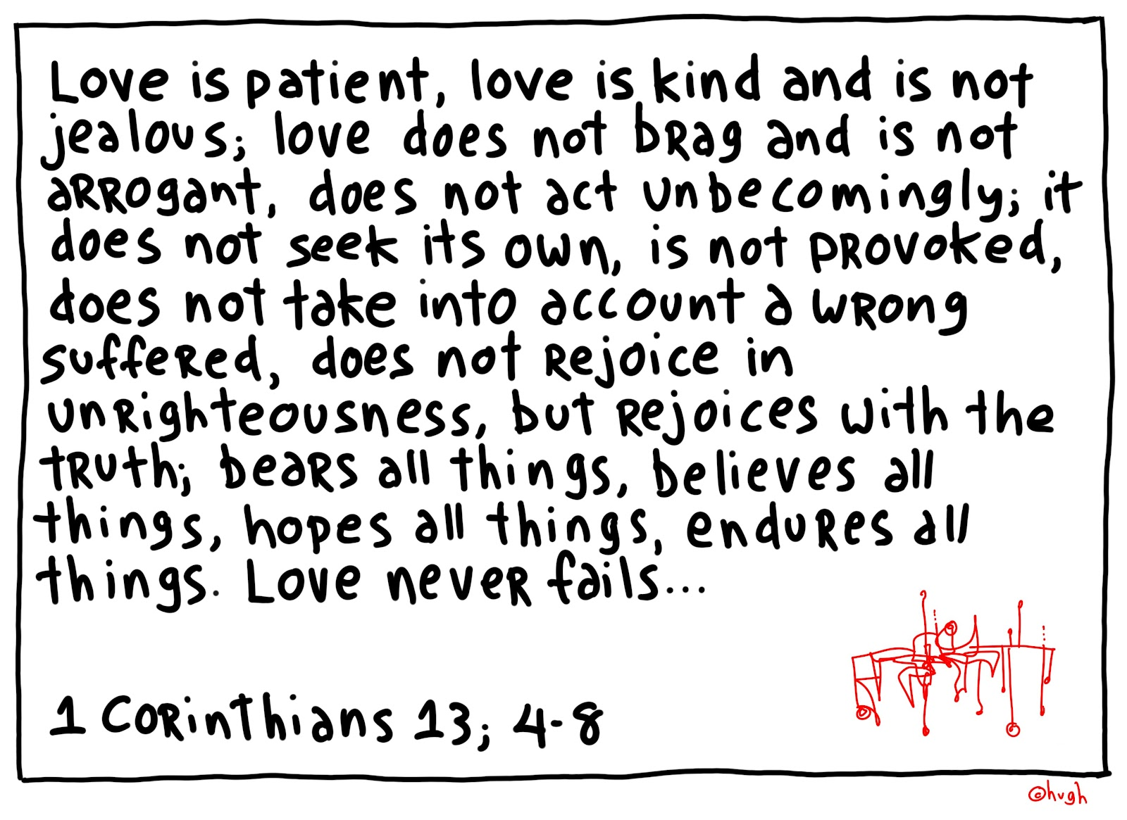 Wedding Reading Love Is Patient: Wanna Know What Love Is? (Patience Is A Virtue