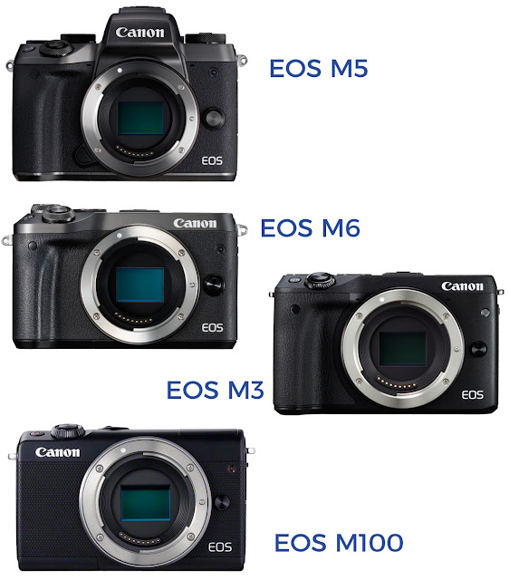 2017 current Canon mirrorless camera range