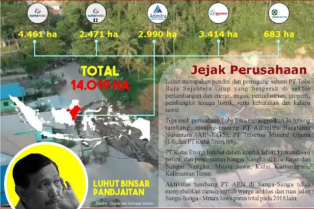 Luhut Ngaku Punya Lahan 6.000 hektare, Advokasi Tambang Ungkap Lebih dari 14.000 hektare