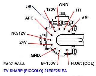 Data Pin Out Flyback FA071WJ-A TV SHARP Piccolo 21ESF251EA