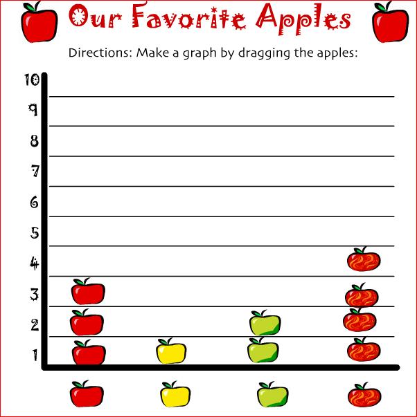 Number Names Worksheets kindergarten graph : Easy Ed Tech: Apple Graph