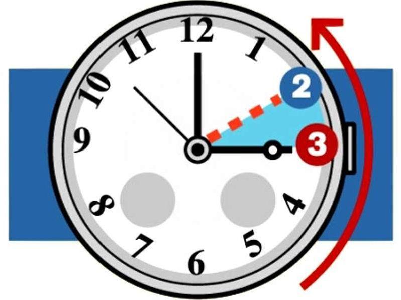 Cambia l'Ora Esatta con l'Orario Solare, domenica si dorme un'ora in più