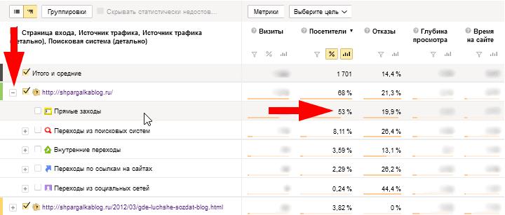 Откуда посетители попадают на страницу сайта
