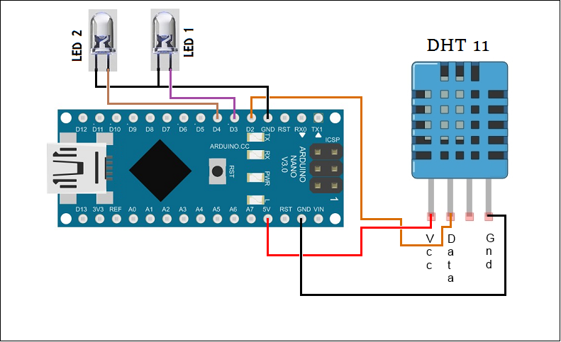 Controlling stuff with dht11 arduino « Amazing Tips247