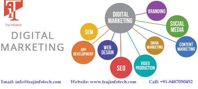 Digital Marketing - Traj Infotech