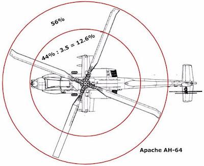 apache%2Bheli%2B%25282%2529.jpg