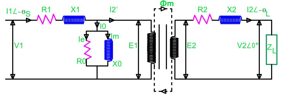 equivalent circuit of transformer