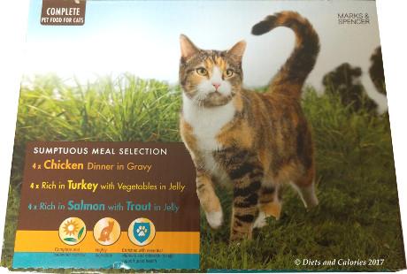 Tasting Cat Food Scientific Article