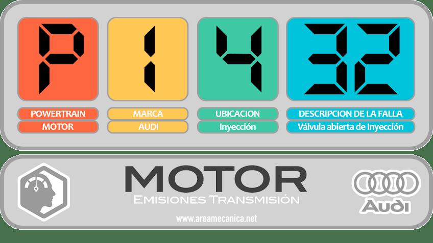 CODIGOS DE FALLA: Audi (P1000-P1FFF) Motor | OBD2 | DTC