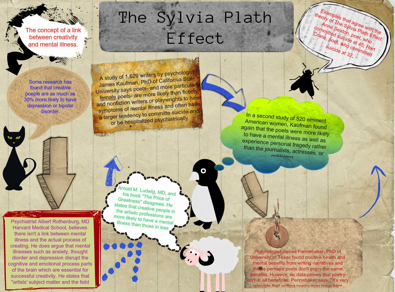 Penny for your Thoughts: Blogpost 2: Sylvia Plath Effect
