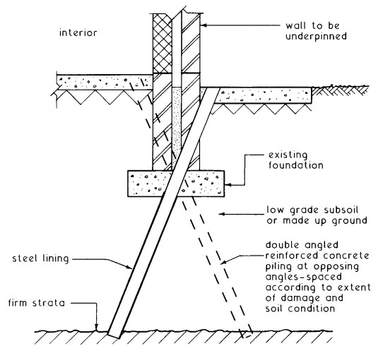Root Pile or Angle Piling