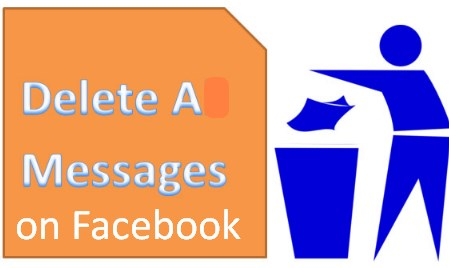 How to Delete a Message on Facebook