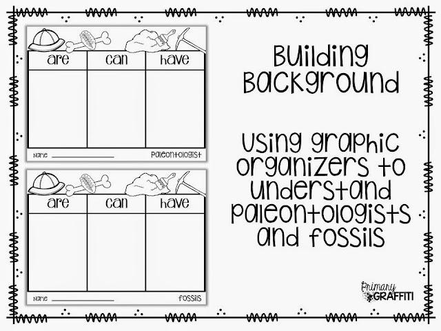 Primary Graffiti: Understanding Paleontology {Themed Unit}