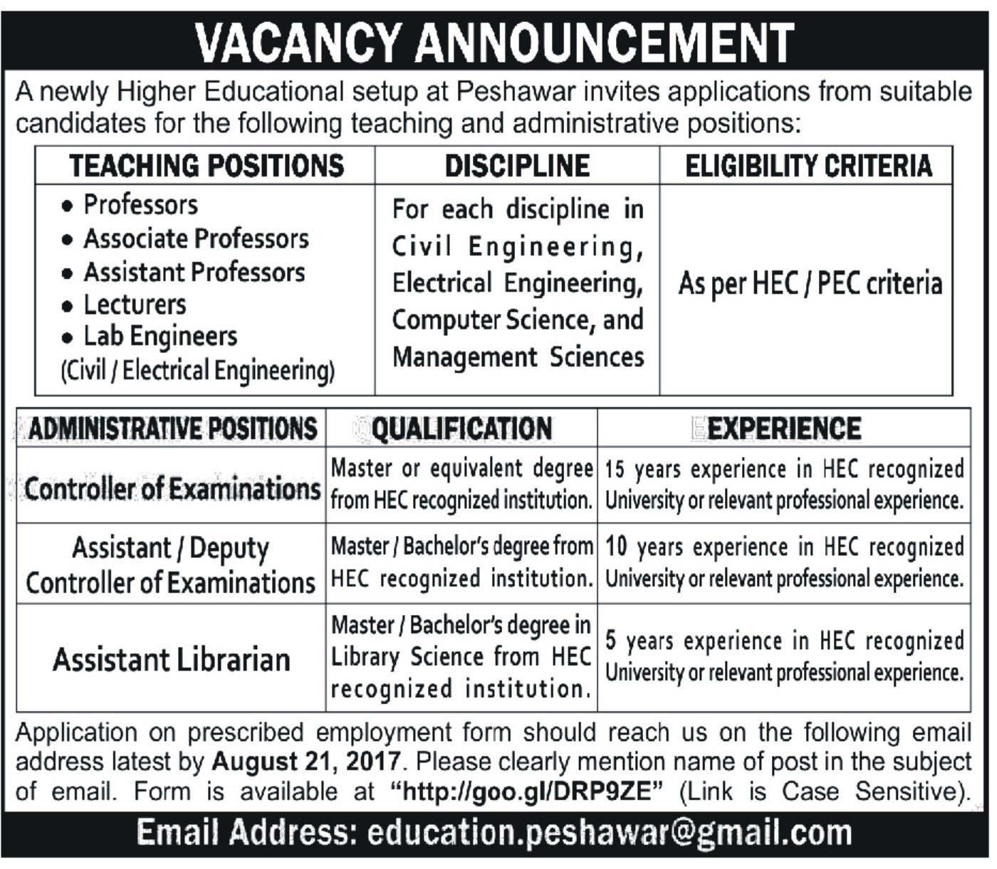Jobs In Higher Education Department in Peshawar August 2017