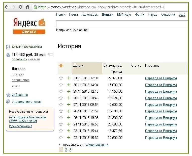 Яндекс деньги фриланс freelancer как повысить свой уровень