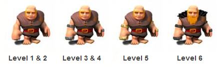 Clash Of Clans Giants Level