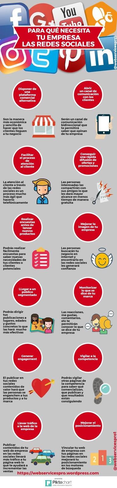 Ventajas de las Redes Sociales para tu empresa [Infografía]