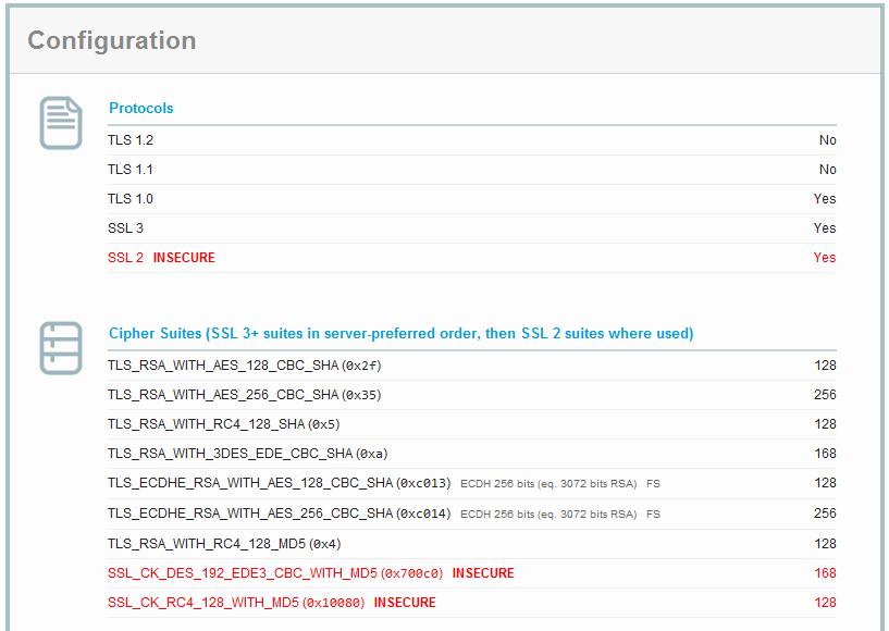 Hardening Windows Server 2008/2012 and Azure SSL/TLS