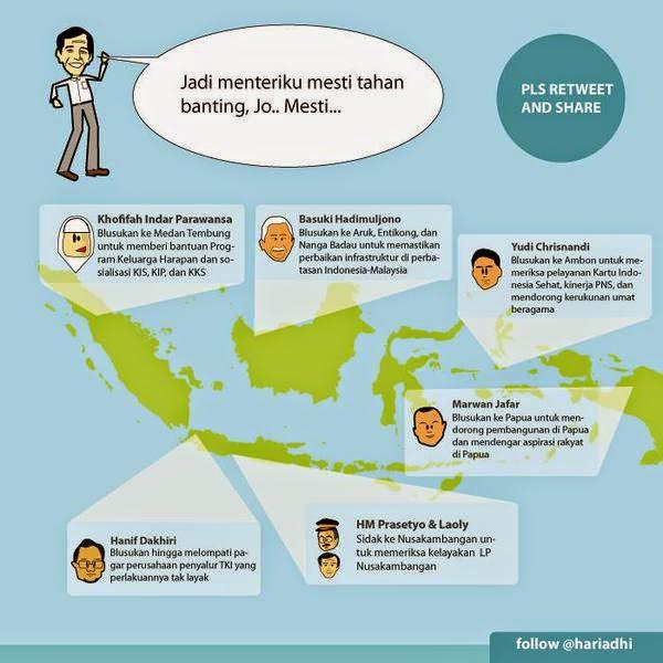 Partai Demokrasi Indonesia Perjuangan Partai Kebangkitan Bangsa Partai  Nasional Demokrat Partai Hati Nurani Rakyat Partai Persatuan Pembangunan  Independen ... fe5f9b0d97