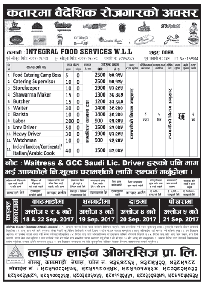Jobs in Qatar for Nepali, Salary Rs 70,125