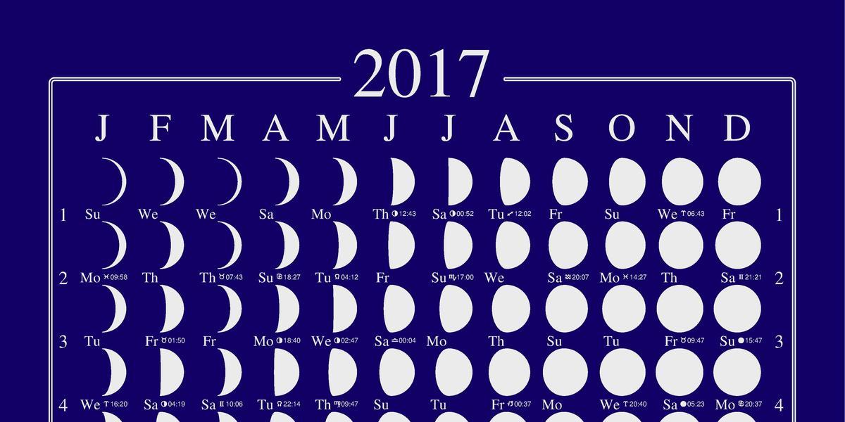 Календарь 2017 новолуние за март