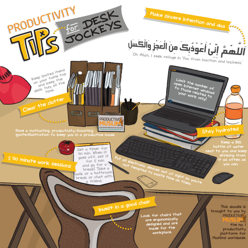 Wordless Wednesday: Productivity Tips for Desk