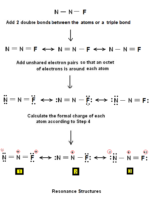 how to make an electron dot diagram bell 901 door entry system wiring tutorial on great installation of a brief drawing lewis structures the n2f chemical bond for carbon