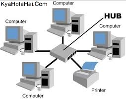learn-computer-networking-in-urdu
