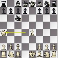 cara memainkan pembukaan catur tengah
