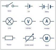 simbol listrik dan elektronika