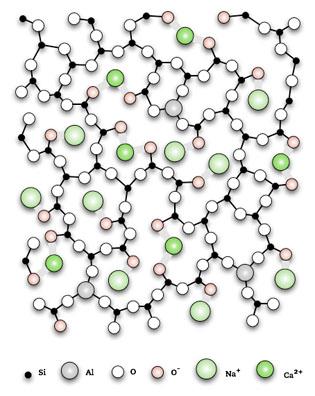 Cristal Vs Vidrio Dimetilsulfurodimetilsulfuro