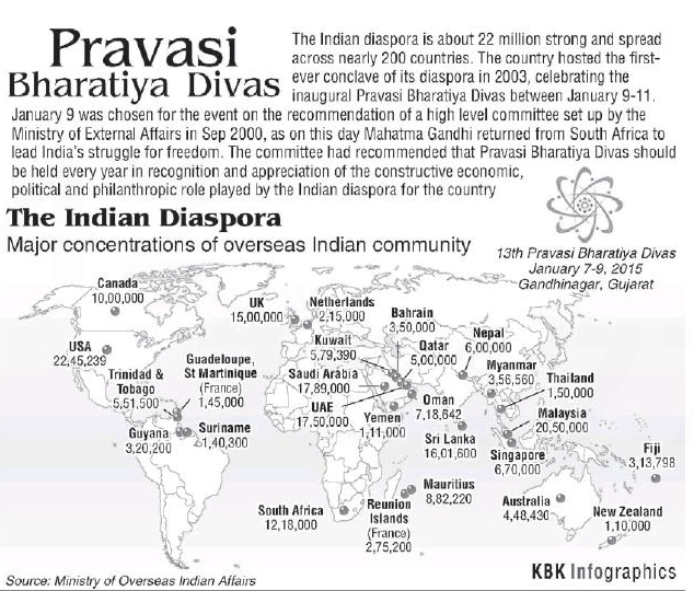 indian diaspora essay The word diaspora is of greek origin it means going of a large number of people abroad to work there all the persons of indian origin who have gone to foreign lands for gainful employment and those who have settled there having established various types of enterprises can be called indian.