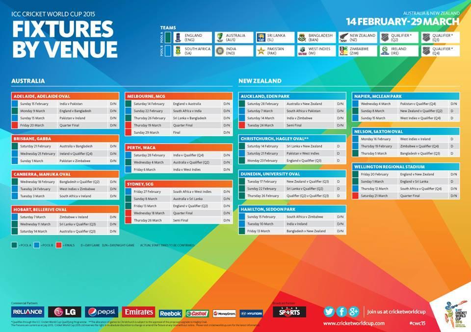 ICC Cricket World Cup 2015 Schedule, Fixtures & Results