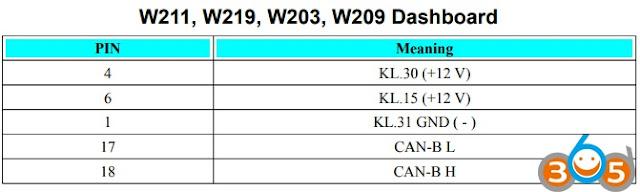 w211-w219-pinout