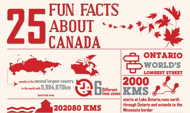 Image: 25 Awesome Facts about Canada #infographic