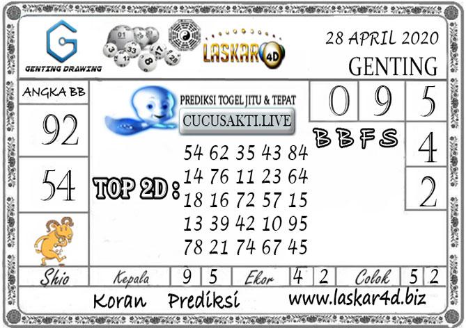 Prediksi GENTING DRAWING LASKAR4D 27 APRIL 2020
