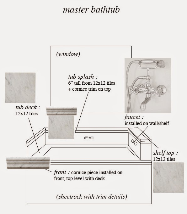 Bath Tub 12x12 Straight Diagram Largest Wiring Diagram Database