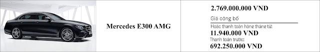Giá xe Mercedes E300 AMG 2019 tại thị trường Việt Nam