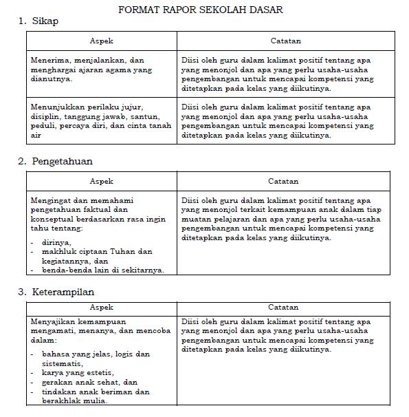 Contoh Format Rapor Kurikulum 2013 Buku Guru Ips Kelas Vii Smp Kurikulum 2013 Slideshare Format Raport Kurikulum 2013 Sdsmpsma Dan Smk Berdasar Permendikbud