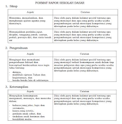 Format Raport Sd Kurikulum 2013 Gumus Northeastfitness Co